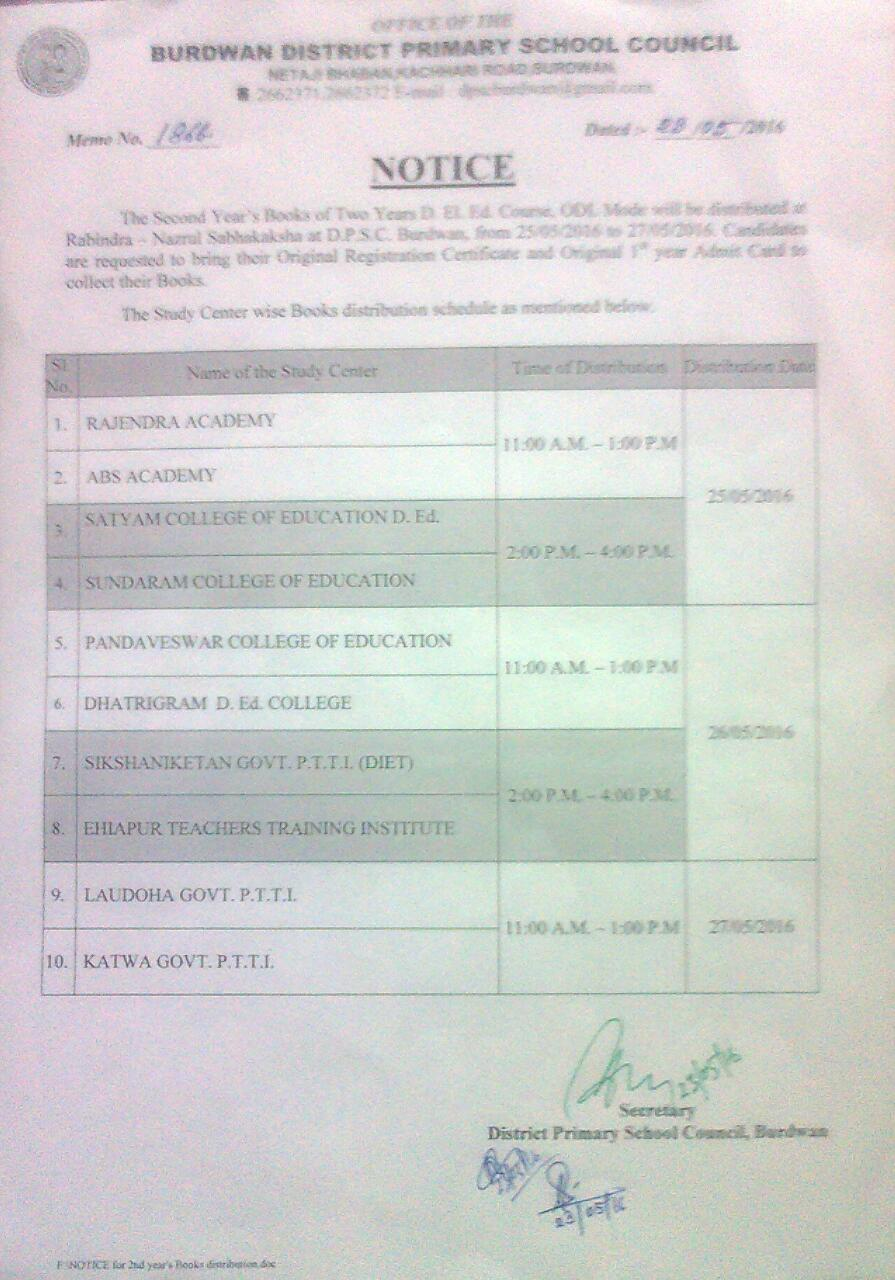 The West Bengal Central School Service Commission Acharya Sadan 11 1 Block Ee Salt Lake Kolkata 700091